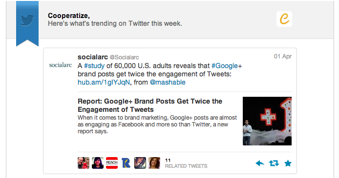 Twitter promotes Google+